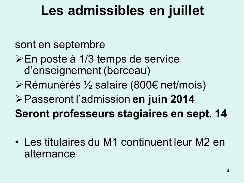 4 Les admissibles en juillet sont en septembre En poste à 1/3 temps de service denseignement (berceau) Rémunérés ½ salaire (800 net/mois) Passeront la