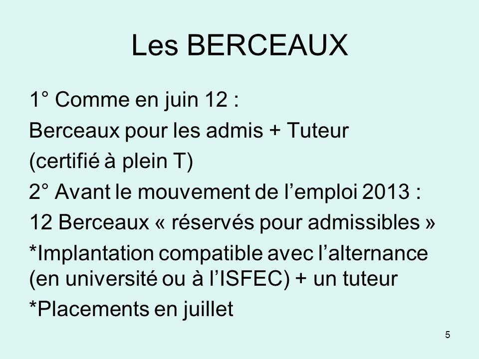 Les BERCEAUX 1° Comme en juin 12 : Berceaux pour les admis + Tuteur (certifié à plein T) 2° Avant le mouvement de lemploi 2013 : 12 Berceaux « réservé