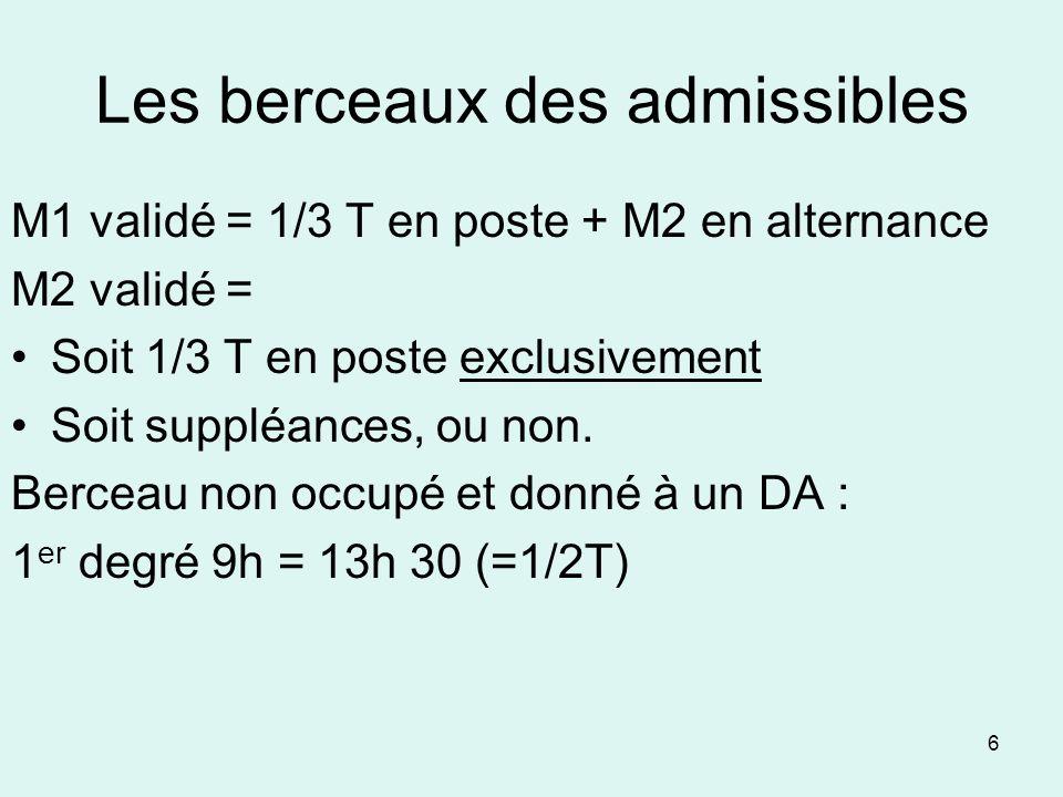Les berceaux des admissibles M1 validé = 1/3 T en poste + M2 en alternance M2 validé = Soit 1/3 T en poste exclusivement Soit suppléances, ou non. Ber