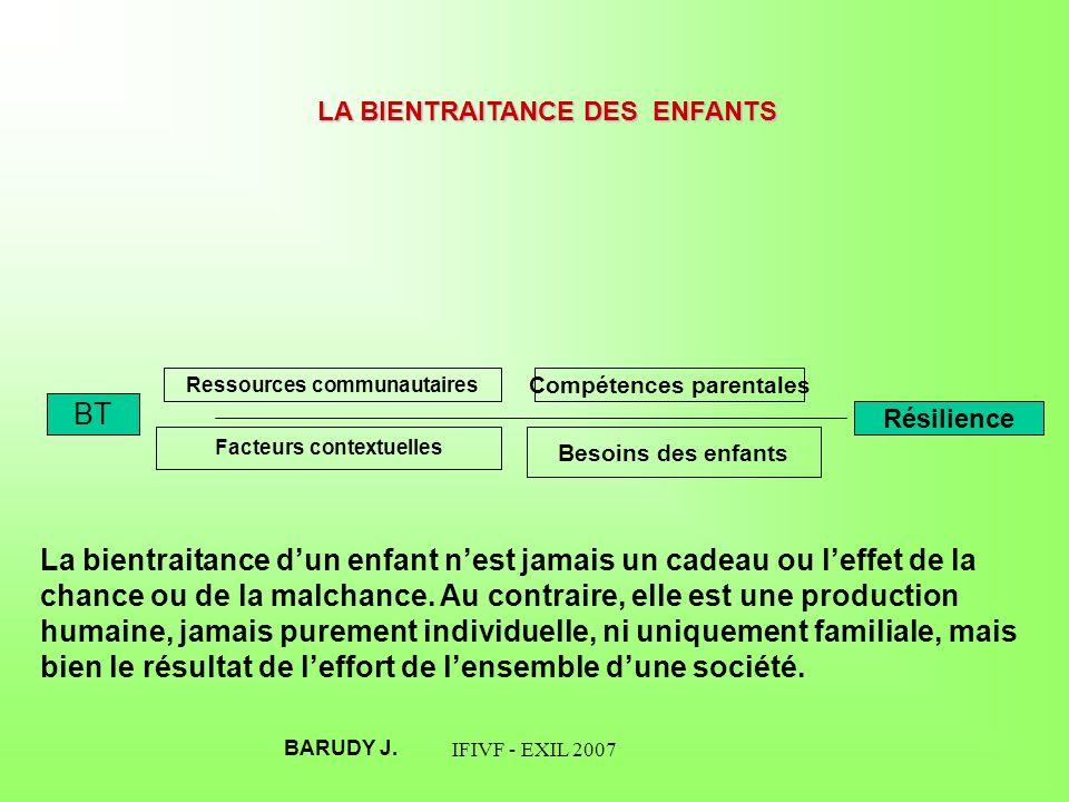 IFIVF - EXIL 2007 BT Ressources communautaires Facteurs contextuelles Compétences parentales Besoins des enfants Résilience LA BIENTRAITANCE DES ENFAN