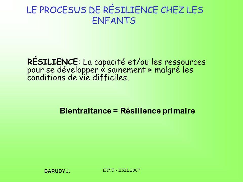 IFIVF - EXIL 2007 LE PROCESUS DE RÉSILIENCE CHEZ LES ENFANTS RÉSILIENCE: La capacité et/ou les ressources pour se développer « sainement » malgré les