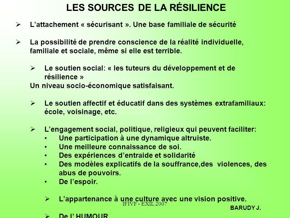 IFIVF - EXIL 2007 Lattachement « sécurisant ». Une base familiale de sécurité La possibilité de prendre conscience de la réalité individuelle, familia