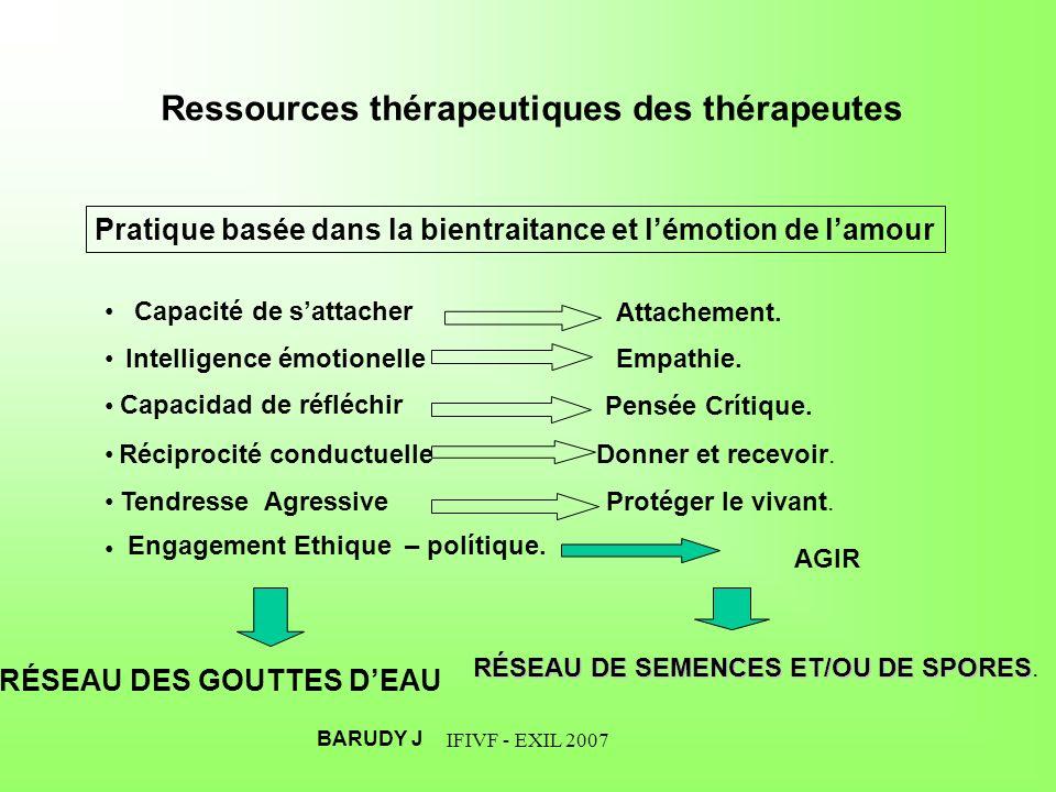 IFIVF - EXIL 2007 Ressources thérapeutiques des thérapeutes Capacité de sattacher Attachement. Intelligence émotionelleEmpathie. Capacidad de réfléchi