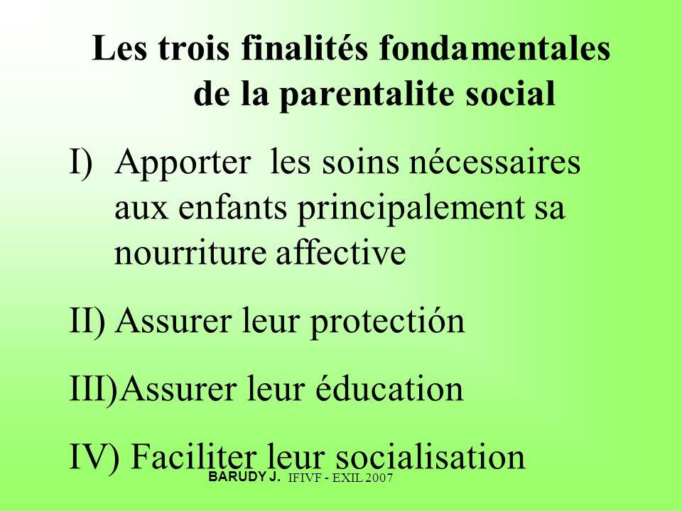 IFIVF - EXIL 2007 Les trois finalités fondamentales de la parentalite social I)Apporter les soins nécessaires aux enfants principalement sa nourriture