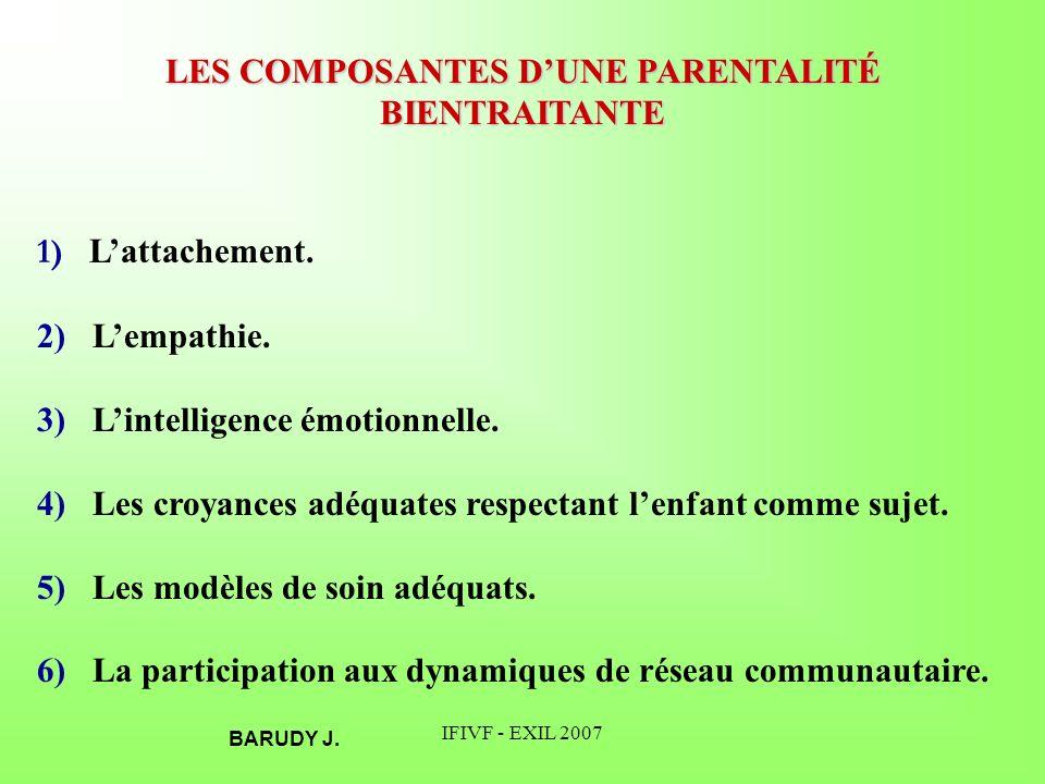 IFIVF - EXIL 2007 LES COMPOSANTES DUNE PARENTALITÉ BIENTRAITANTE 1) Lattachement. 2) Lempathie. 3) Lintelligence émotionnelle. 4) Les croyances adéqua