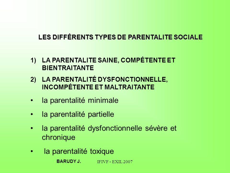 IFIVF - EXIL 2007 LES DIFFÉRENTS TYPES DE PARENTALITE SOCIALE 1)LA PARENTALITE SAINE, COMPÉTENTE ET BIENTRAITANTE 2)LA PARENTALITÉ DYSFONCTIONNELLE, I