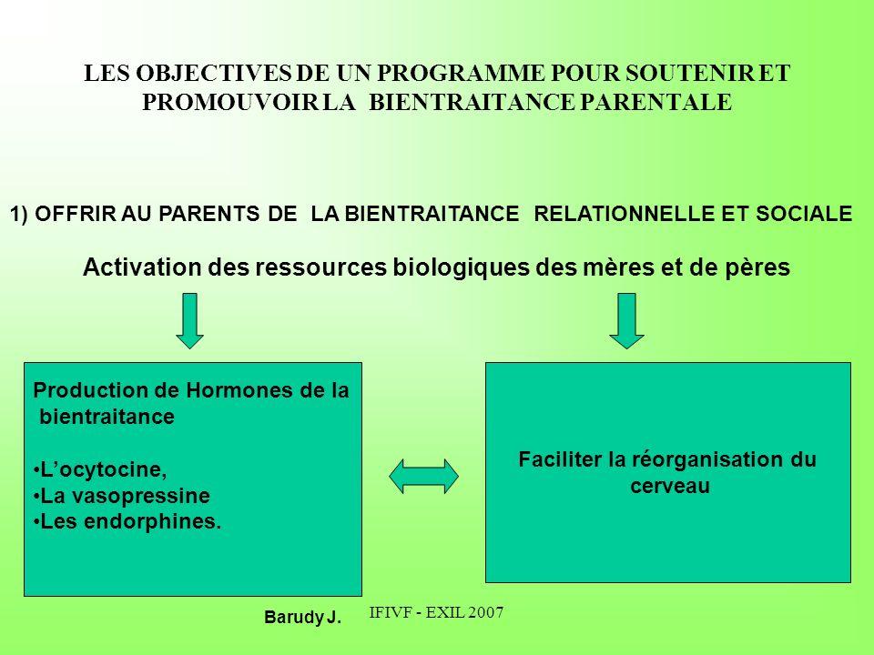 IFIVF - EXIL 2007 LES OBJECTIVES DE UN PROGRAMME POUR SOUTENIR ET PROMOUVOIR LA BIENTRAITANCE PARENTALE 1) OFFRIR AU PARENTS DE LA BIENTRAITANCE RELAT