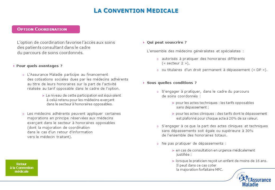 L A C ONVENTION M EDICALE Retour à la Convention médicale O PTION C OORDINATION Loption de coordination favorise laccès aux soins des patients consult