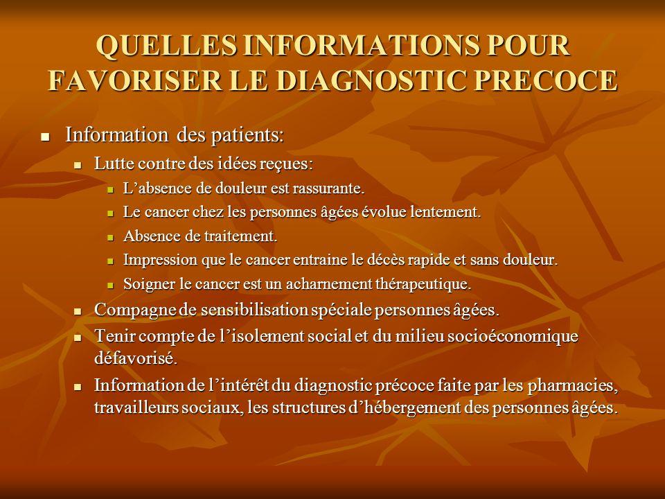 QUELLES INFORMATIONS POUR FAVORISER LE DIAGNOSTIC PRECOCE Information des patients: Information des patients: Lutte contre des idées reçues: Lutte con