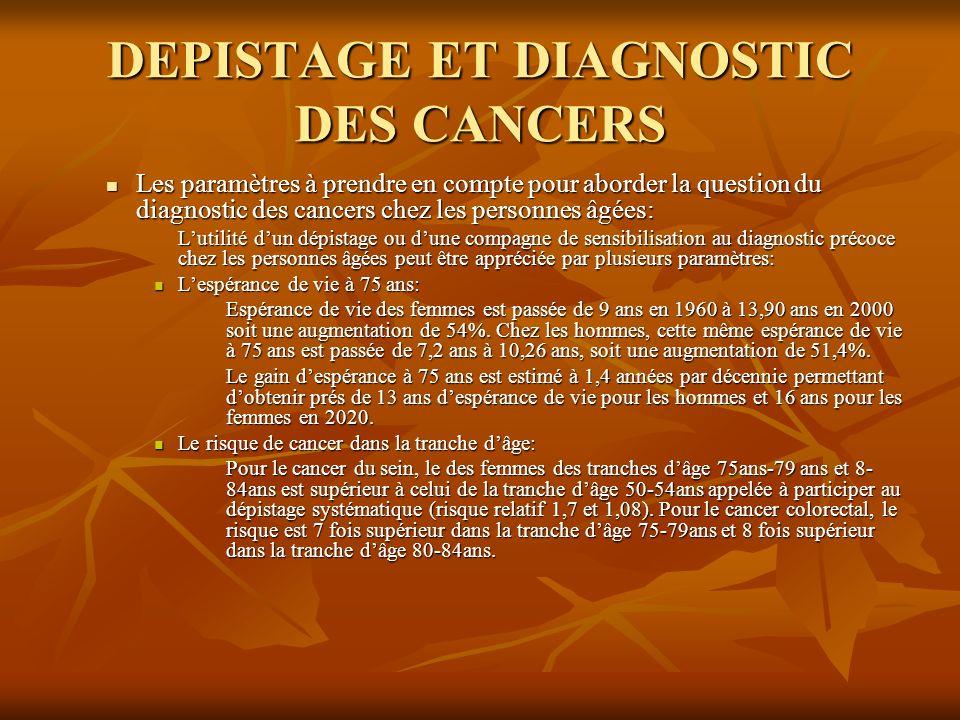 Tumeur Tumeur Âge Âge 50-54 ans 70-74 ans 80-84 ans Sein SeinTaux Risque relatif 280 280 1.00 1.00 371.2 371.2 1.33 1.33 302.2 302.2 1.08 1.08 Tous Cancers hommes Taux Risque relatif 561 561 1.00 1.00 2803.9 2803.9 5.00 5.00 2970.7 2970.7 5.3 5.3 Tous Cancers femmes Taux Risque relatif 573.3 573.3 1.00 1.00 1132 1132 1.97 1.97 1320.1 1320.1 2.30 2.30 Côlon rectum Hommes Taux Risque relatif 52.4 52.4 1.00 1.00 313.4 313.4 5.98 5.98 429.8 429.8 8.20 8.20 Côlon rectum Femmes Taux Risque relatif 40.9 40.9 1.00 1.00 170.4 170.4 4.17 4.17 292 292 7.14 7.14 Cancer poumon Hommes Taux Risque relatif 119.6 119.6 1.00 1.00 326.9 326.9 2.73 2.73 291.3 291.3 2.44 2.44 cancer poumon Femme Taux Risque relatif 36.5 36.5 1.00 1.00 60.5 60.5 1.66 1.66 55.1 55.1 1.51 1.51 Cancer du col Taux Risque relatif 14.3 14.3 1.00 1.00 11.6 11.6 0.81 0.81 13.9 13.9 0.97 0.97 ProstateTaux Risque relatif 67.7 67.7 1.00 1.00 1198 1198 17.70 17.70 1084.6 1084.6 16.02 16.02