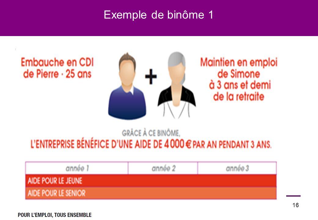16 Exemple de binôme 1