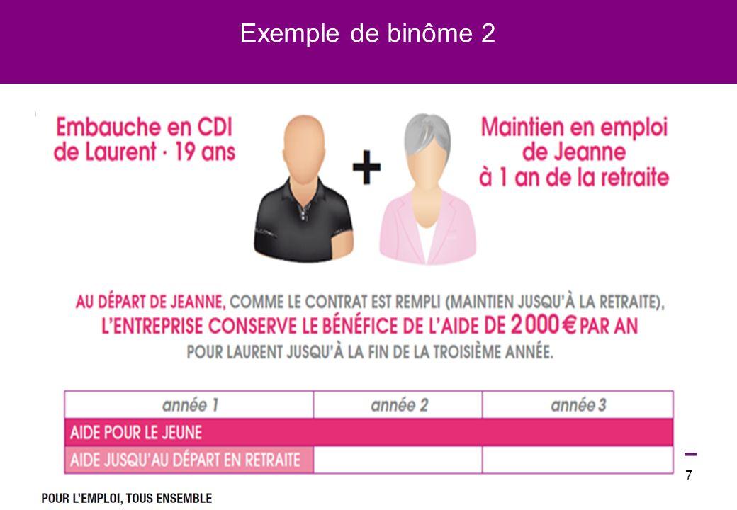 17 Exemple de binôme 2