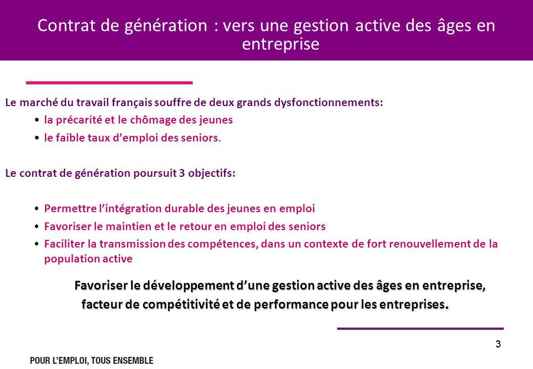 3 3 Contrat de génération : vers une gestion active des âges en entreprise Le marché du travail français souffre de deux grands dysfonctionnements: la précarité et le chômage des jeunes le faible taux demploi des seniors.