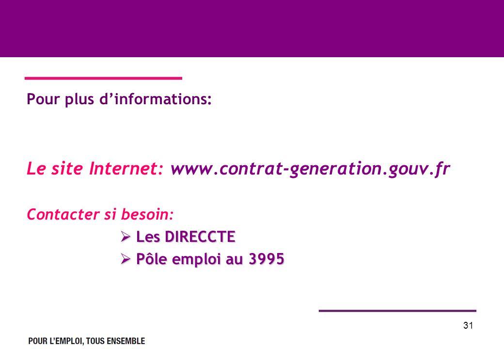 31 Pour plus dinformations: Le site Internet: www.contrat-generation.gouv.fr Contacter si besoin: Les DIRECCTE Les DIRECCTE Pôle emploi au 3995 Pôle emploi au 3995