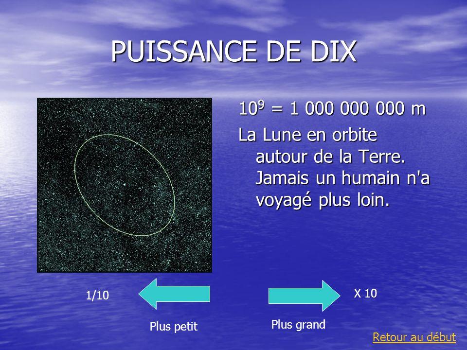 PUISSANCE DE DIX 10 9 = 1 000 000 000 m La Lune en orbite autour de la Terre. Jamais un humain n'a voyagé plus loin. Plus grand 1/10 Plus petit X 10 R