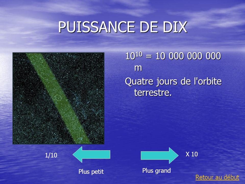 PUISSANCE DE DIX 10 10 = 10 000 000 000 m Quatre jours de l'orbite terrestre. Plus grand 1/10 Plus petit X 10 Retour au début