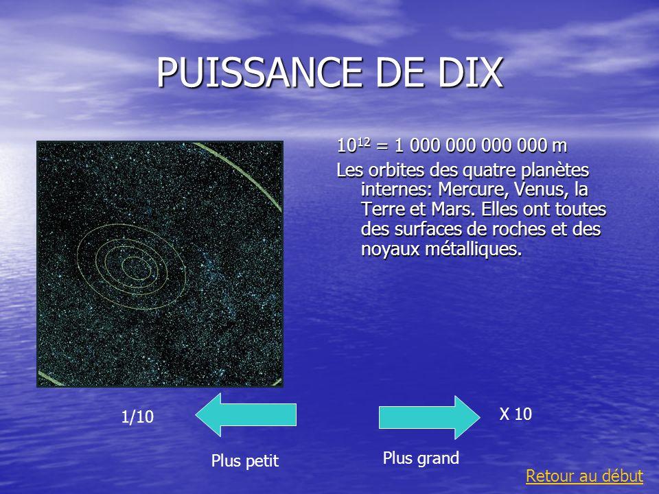 PUISSANCE DE DIX 10 12 = 1 000 000 000 000 m Les orbites des quatre planètes internes: Mercure, Venus, la Terre et Mars. Elles ont toutes des surfaces