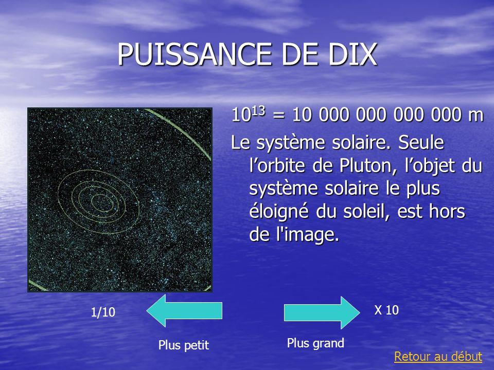 PUISSANCE DE DIX 10 13 = 10 000 000 000 000 m Le système solaire. Seule lorbite de Pluton, lobjet du système solaire le plus éloigné du soleil, est ho