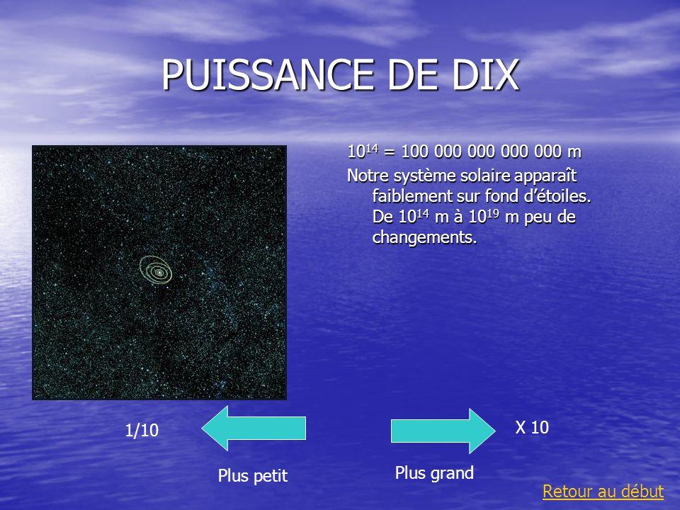 PUISSANCE DE DIX 10 14 = 100 000 000 000 000 m Notre système solaire apparaît faiblement sur fond détoiles. De 10 14 m à 10 19 m peu de changements. P