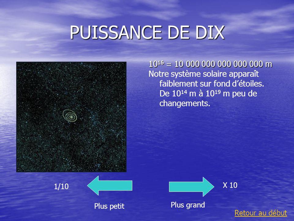 PUISSANCE DE DIX 10 16 = 10 000 000 000 000 000 m Notre système solaire apparaît faiblement sur fond détoiles. De 10 14 m à 10 19 m peu de changements