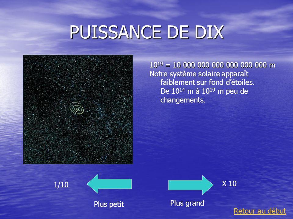 PUISSANCE DE DIX 10 19 = 10 000 000 000 000 000 000 m Notre système solaire apparaît faiblement sur fond détoiles. De 10 14 m à 10 19 m peu de changem