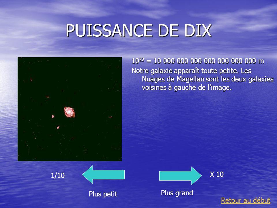 PUISSANCE DE DIX 10 22 = 10 000 000 000 000 000 000 000 m Notre galaxie apparaît toute petite. Les Nuages de Magellan sont les deux galaxies voisines