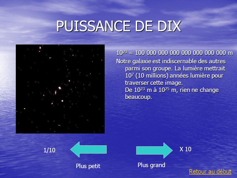PUISSANCE DE DIX 10 23 = 100 000 000 000 000 000 000 000 m Notre galaxie est indiscernable des autres parmi son groupe. La lumière mettrait 10 7 (10 m
