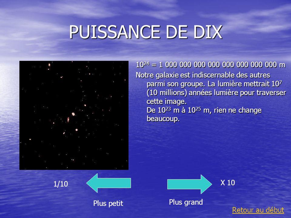 PUISSANCE DE DIX 10 24 = 1 000 000 000 000 000 000 000 000 m Notre galaxie est indiscernable des autres parmi son groupe. La lumière mettrait 10 7 (10
