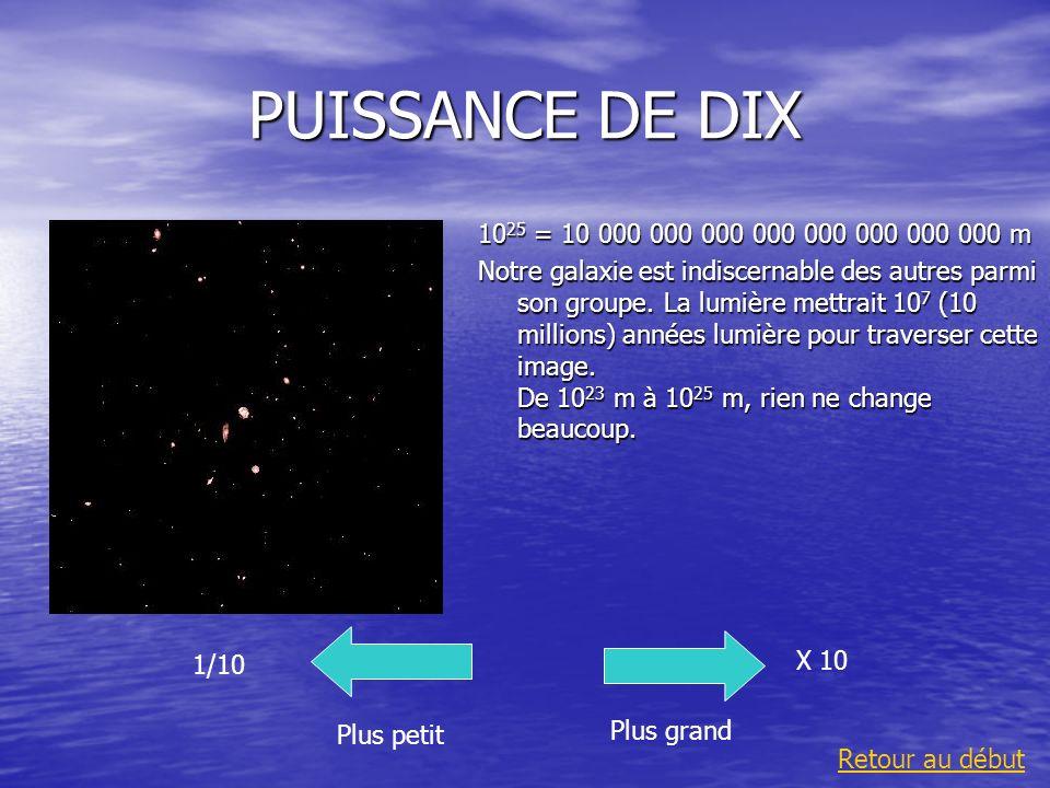 PUISSANCE DE DIX 10 25 = 10 000 000 000 000 000 000 000 000 m Notre galaxie est indiscernable des autres parmi son groupe. La lumière mettrait 10 7 (1