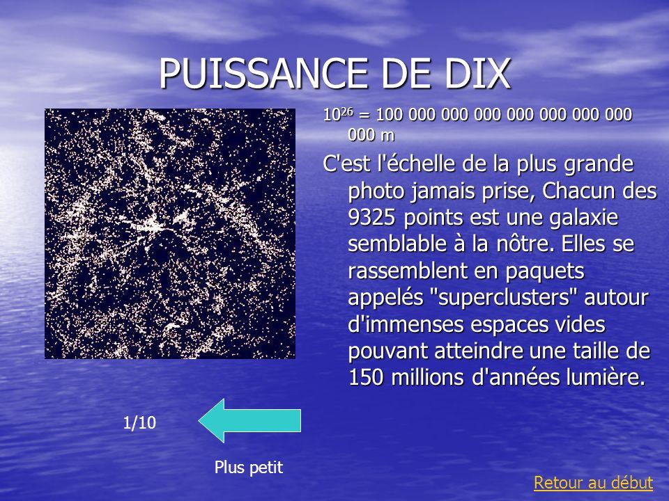 PUISSANCE DE DIX 10 26 = 100 000 000 000 000 000 000 000 000 m C'est l'échelle de la plus grande photo jamais prise, Chacun des 9325 points est une ga