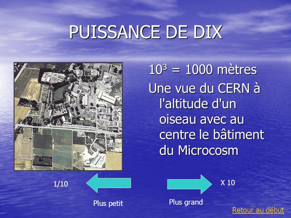 PUISSANCE DE DIX Plus grand 1/10 Plus petit X 10 Retour au début 10 3 = 1000 mètres Une vue du CERN à l'altitude d'un oiseau avec au centre le bâtimen