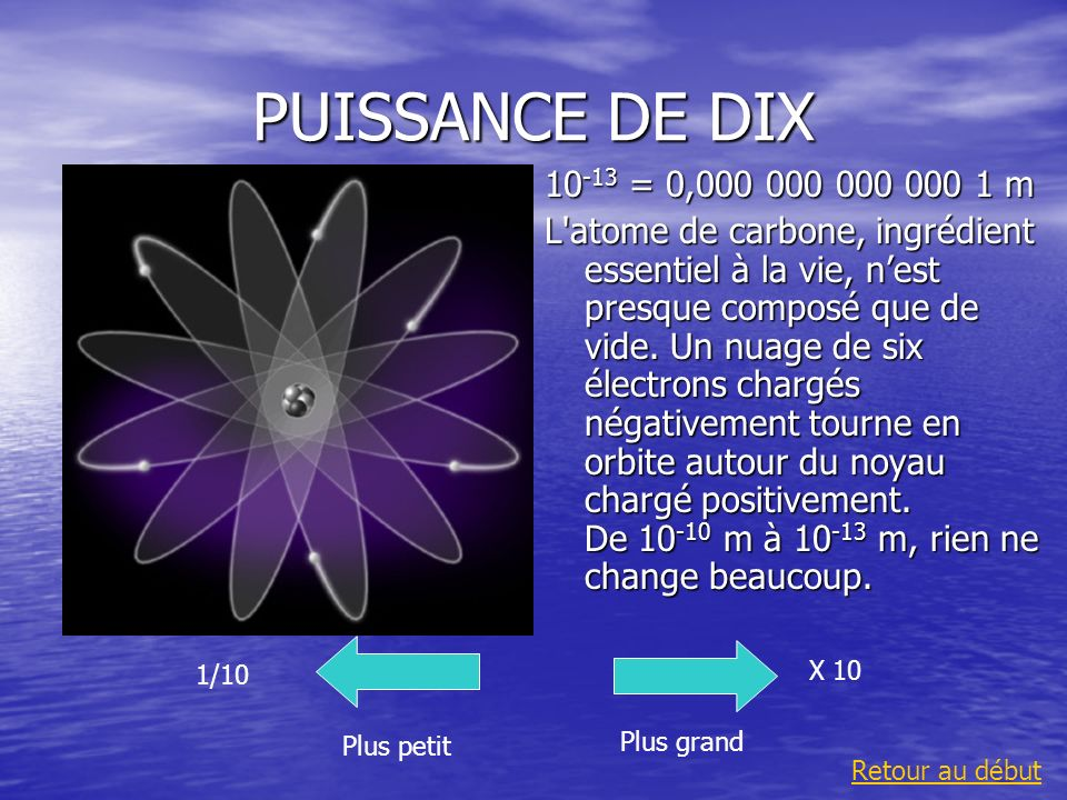 PUISSANCE DE DIX 10 -13 = 0,000 000 000 000 1 m L'atome de carbone, ingrédient essentiel à la vie, nest presque composé que de vide. Un nuage de six é