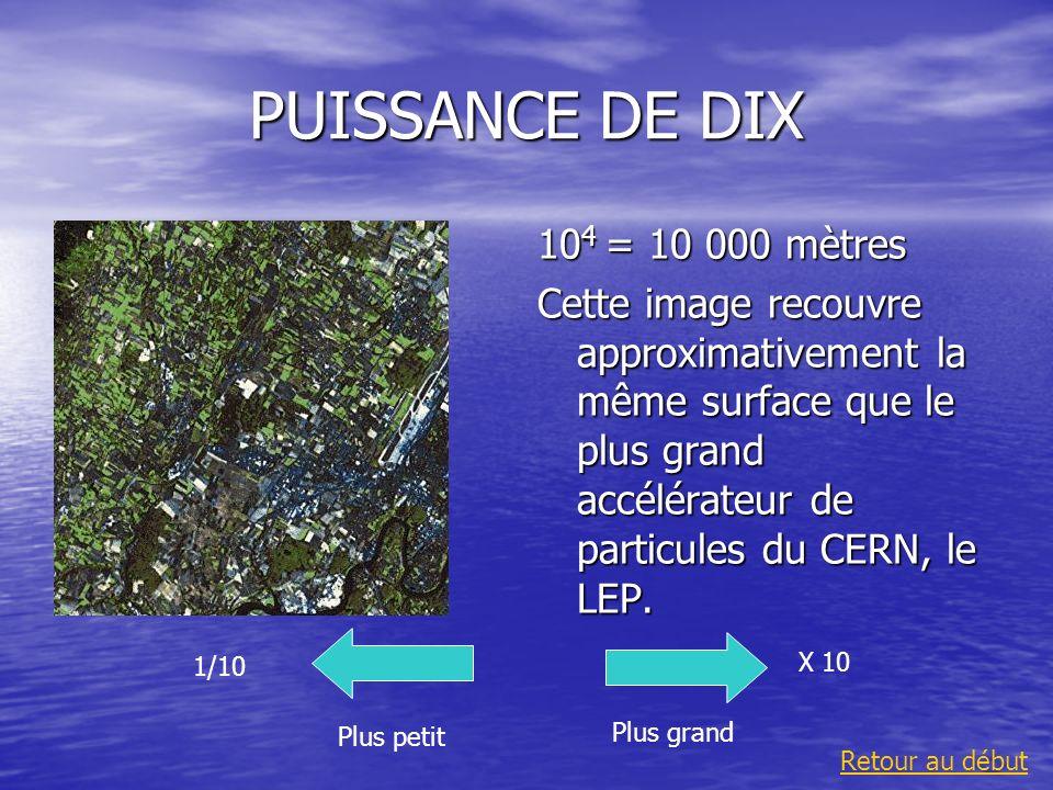 PUISSANCE DE DIX 10 5 = 100 000 mètres Plus grand 1/10 Plus petit X 10 Retour au début