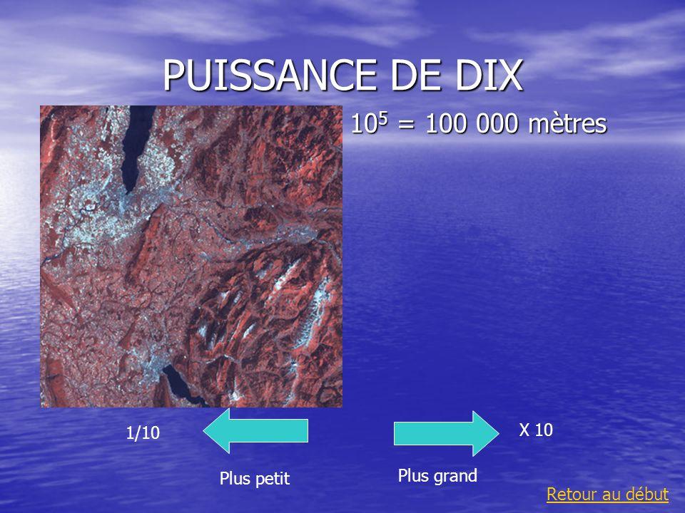 PUISSANCE DE DIX 10 6 = 1 000 000 m Le lac de Genève étale clairement ses 1000km 2.