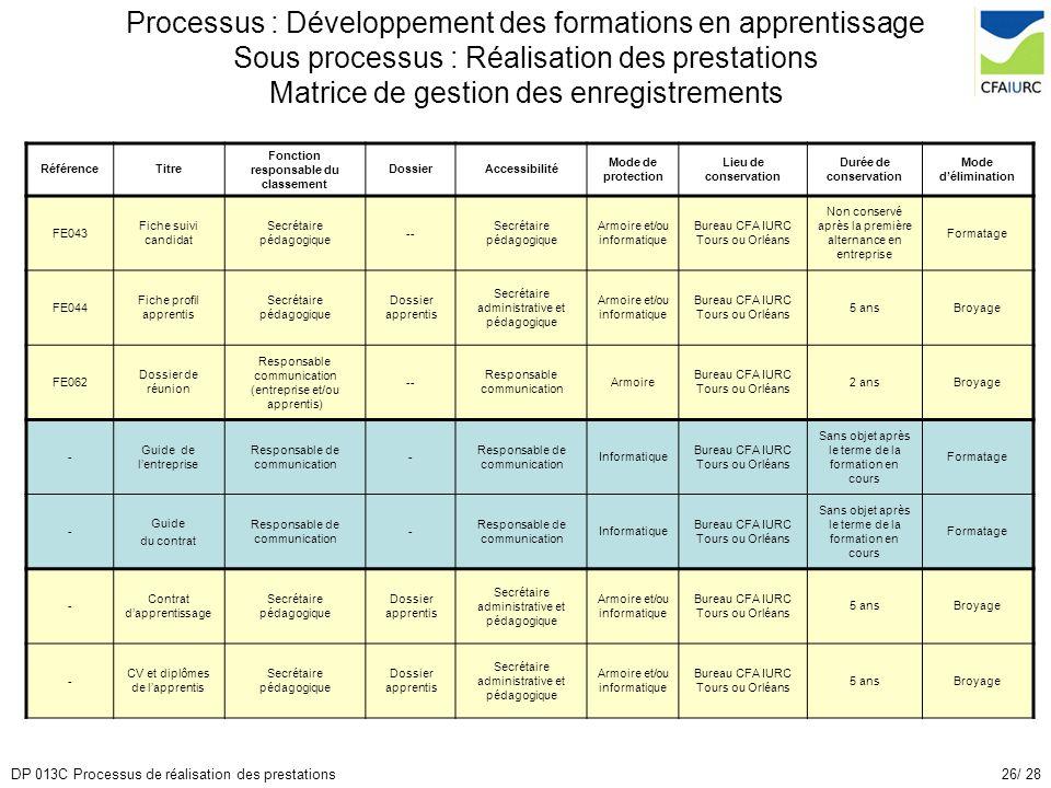 26/ 28DP 013C Processus de réalisation des prestations Processus : Développement des formations en apprentissage Sous processus : Réalisation des pres