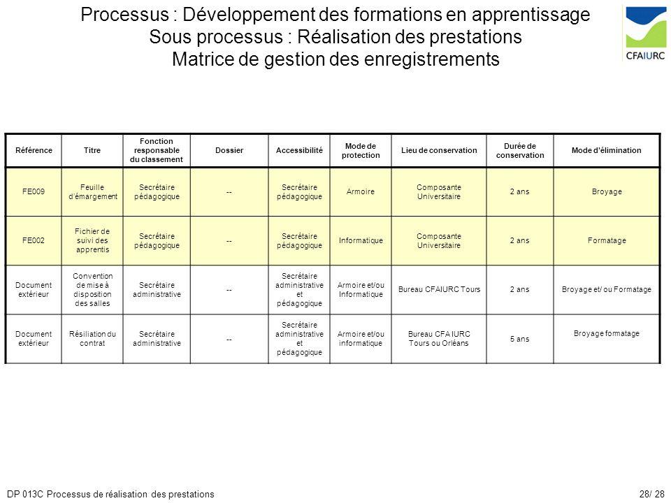 28/ 28DP 013C Processus de réalisation des prestations Processus : Développement des formations en apprentissage Sous processus : Réalisation des pres
