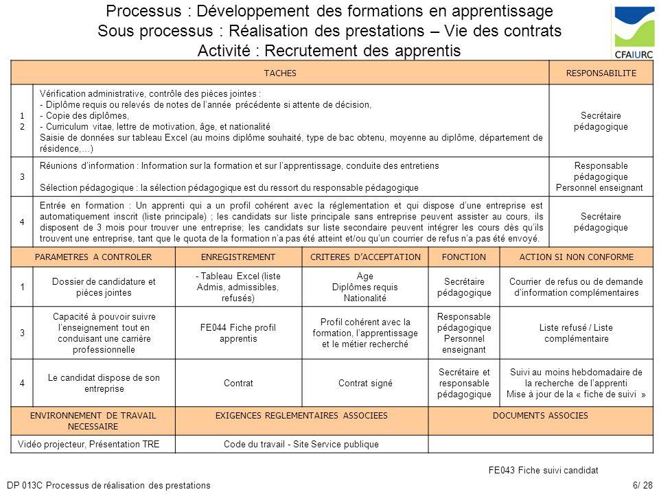 6/ 28DP 013C Processus de réalisation des prestations Processus : Développement des formations en apprentissage Sous processus : Réalisation des prest