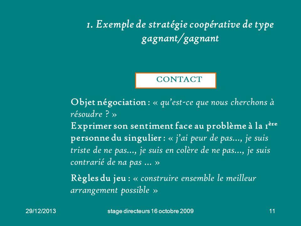 29/12/2013stage directeurs 16 octobre 200911 1. Exemple de stratégie coopérative de type gagnant/gagnant 1. CONTACT Objet négociation : « quest-ce que
