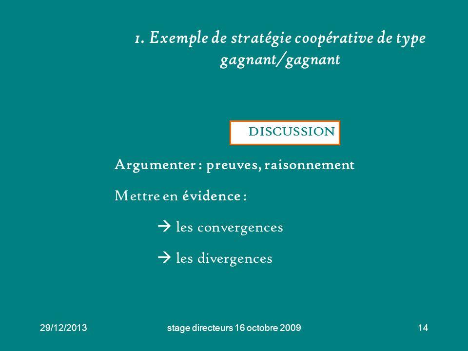 29/12/2013stage directeurs 16 octobre 200914 Argumenter : preuves, raisonnement Mettre en évidence : les convergences 4. DISCUSSION les divergences 1.