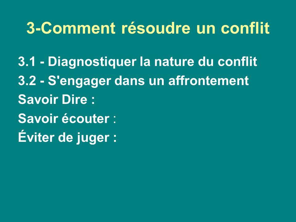 3-Comment résoudre un conflit 3.1 - Diagnostiquer la nature du conflit 3.2 - S'engager dans un affrontement Savoir Dire : Savoir écouter : Éviter de j