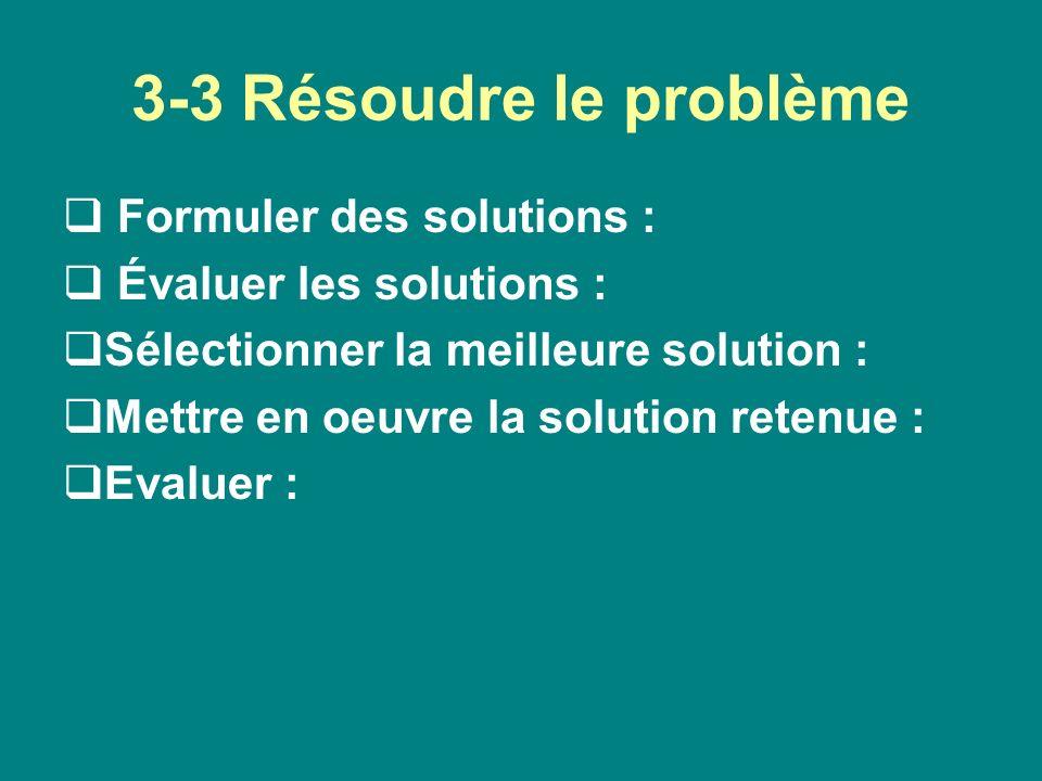 3-3 Résoudre le problème Formuler des solutions : Évaluer les solutions : Sélectionner la meilleure solution : Mettre en oeuvre la solution retenue :