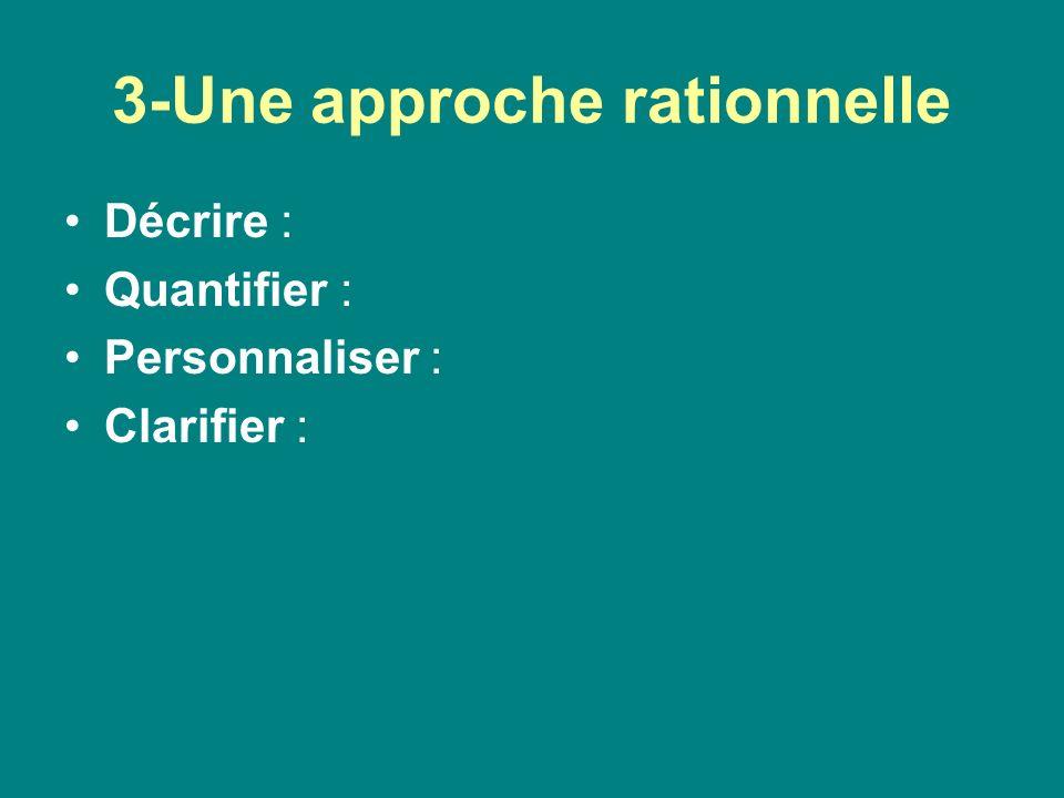 3-Une approche rationnelle Décrire : Quantifier : Personnaliser : Clarifier :
