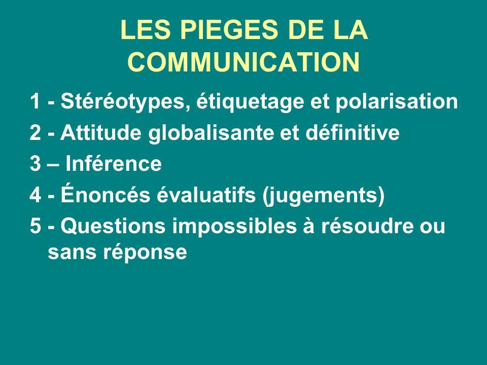 LES PIEGES DE LA COMMUNICATION 1 - Stéréotypes, étiquetage et polarisation 2 - Attitude globalisante et définitive 3 – Inférence 4 - Énoncés évaluatif
