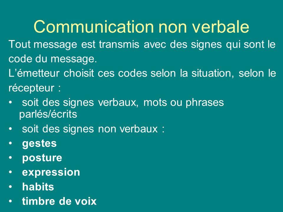Communication non verbale Tout message est transmis avec des signes qui sont le code du message. Lémetteur choisit ces codes selon la situation, selon
