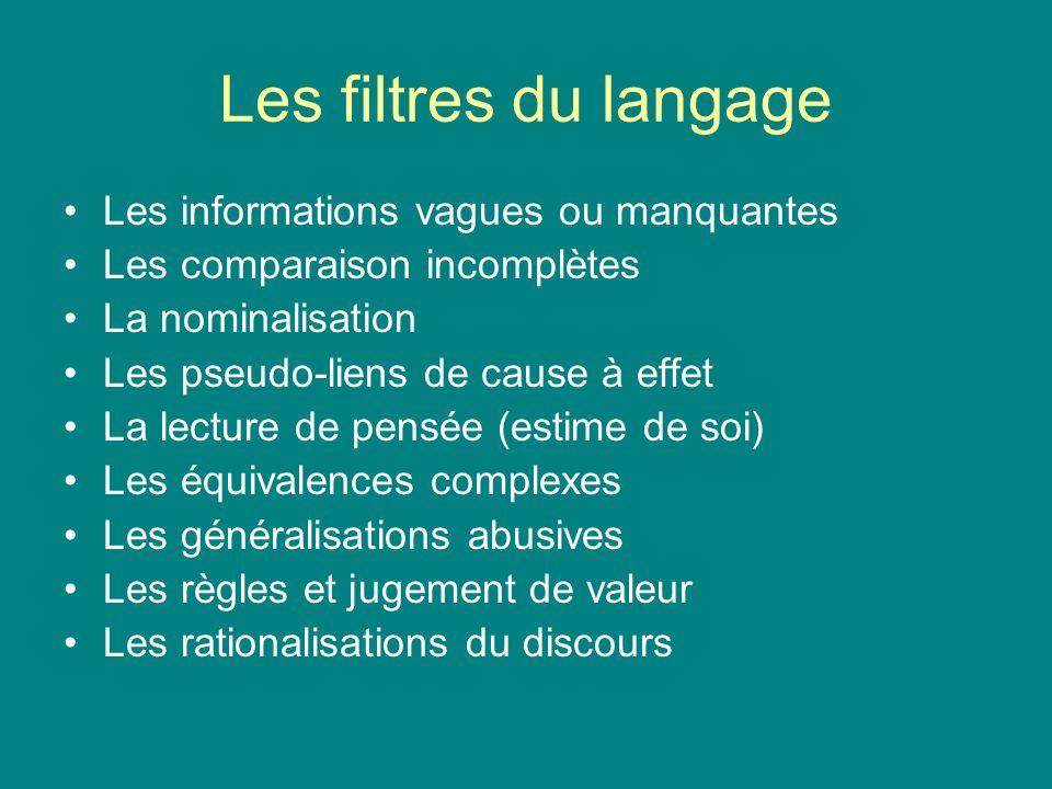 Les filtres du langage Les informations vagues ou manquantes Les comparaison incomplètes La nominalisation Les pseudo-liens de cause à effet La lectur
