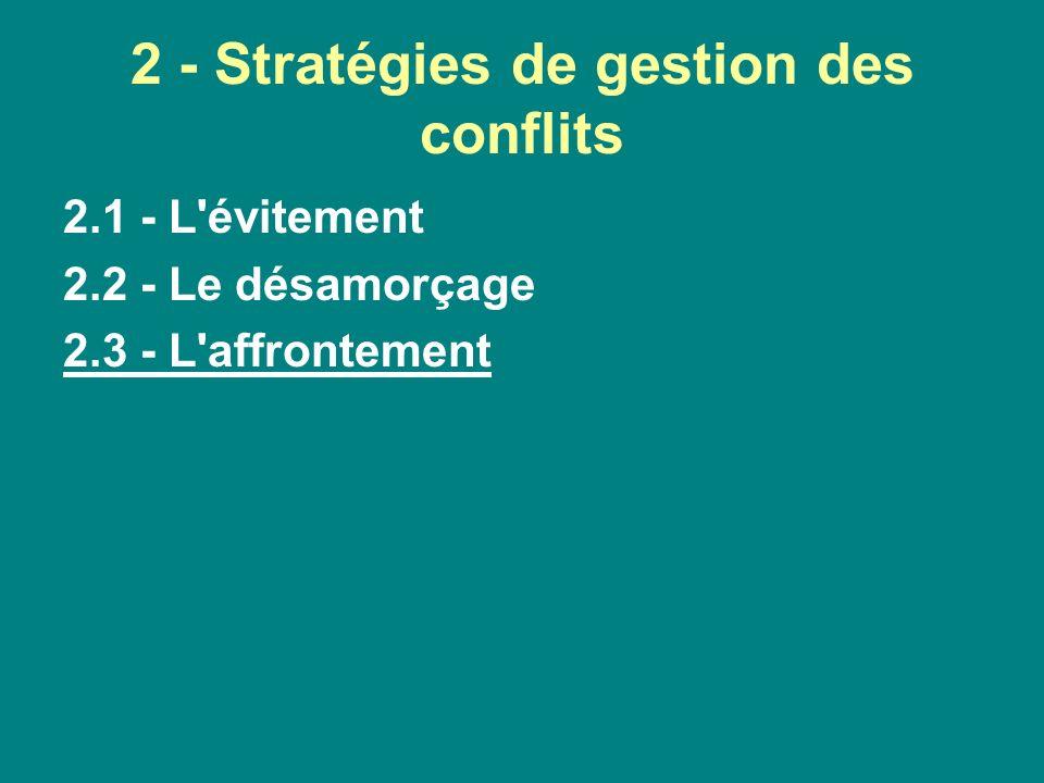 2 - Stratégies de gestion des conflits 2.1 - L'évitement 2.2 - Le désamorçage 2.3 - L'affrontement