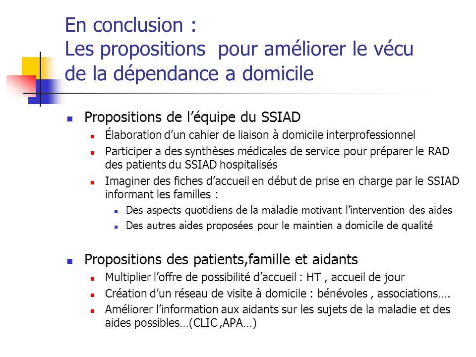 En conclusion : Les propositions pour améliorer le vécu de la dépendance a domicile Propositions de léquipe du SSIAD Élaboration dun cahier de liaison