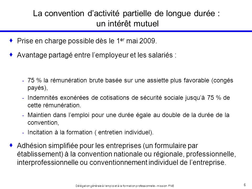 6 Délégation générale à lemploi et à la formation professionnelle - mission FNE La convention dactivité partielle de longue durée : un intérêt mutuel Prise en charge possible dès le 1 er mai 2009.