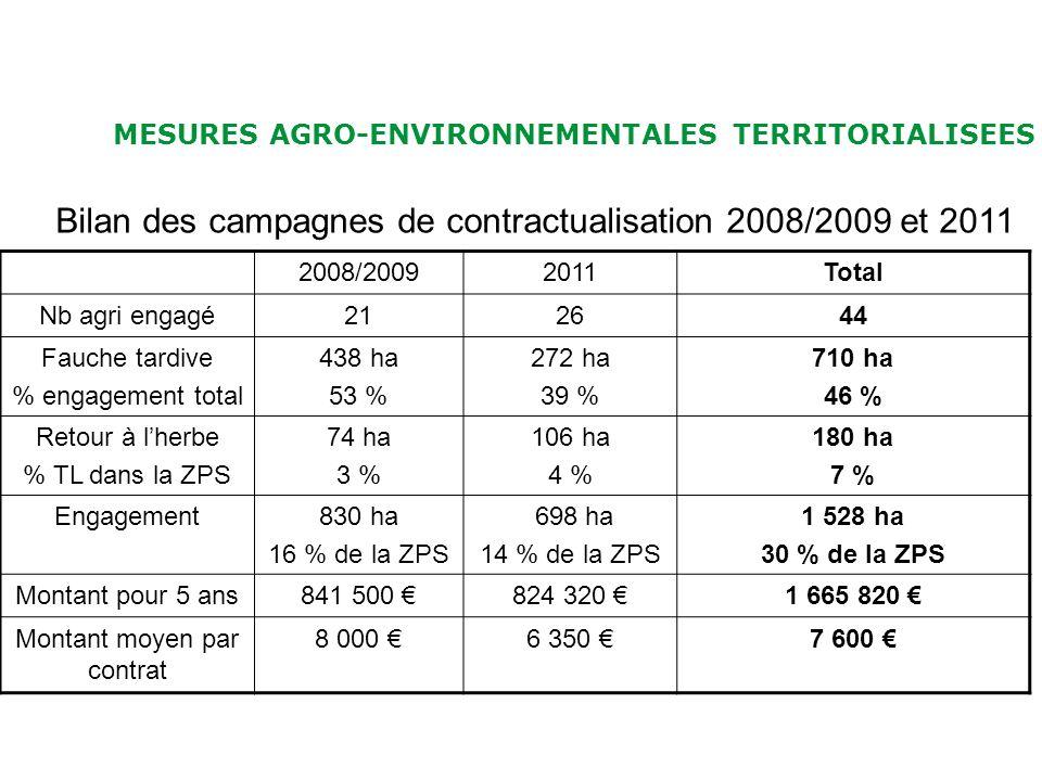 MESURES AGRO-ENVIRONNEMENTALES TERRITORIALISEES Bilan des campagnes de contractualisation 2008/2009 et 2011 Juin 2011 2008/20092011Total Nb agri engag