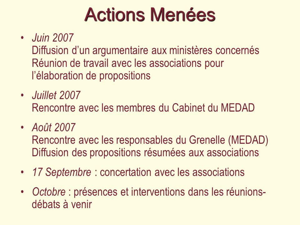 Actions Menées Juin 2007 Diffusion dun argumentaire aux ministères concernés Réunion de travail avec les associations pour lélaboration de proposition